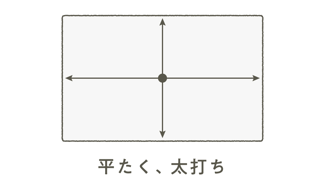 麺の断面図