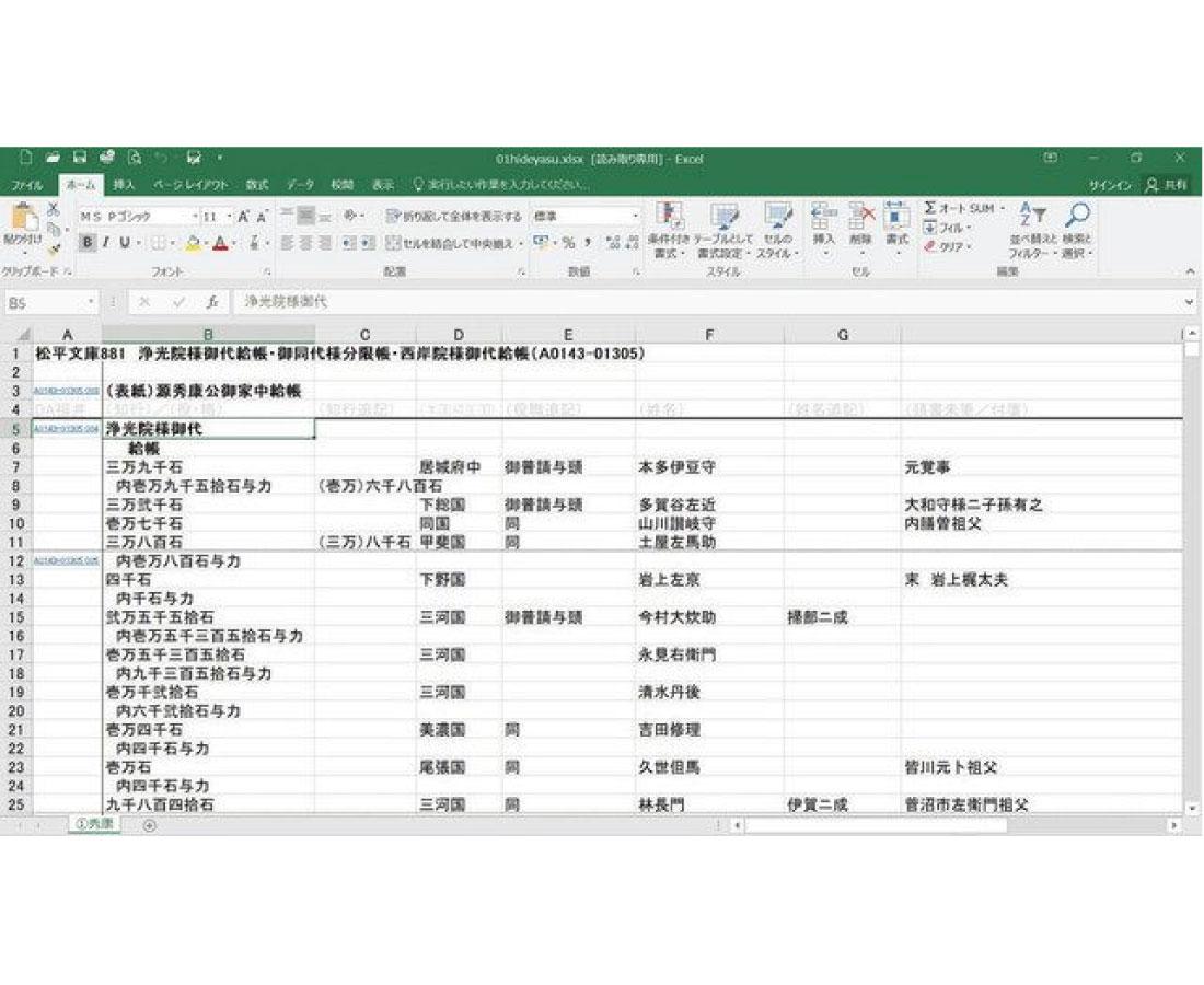「給帳」をHPに公開 福井藩士3500人分の名簿、給与帳