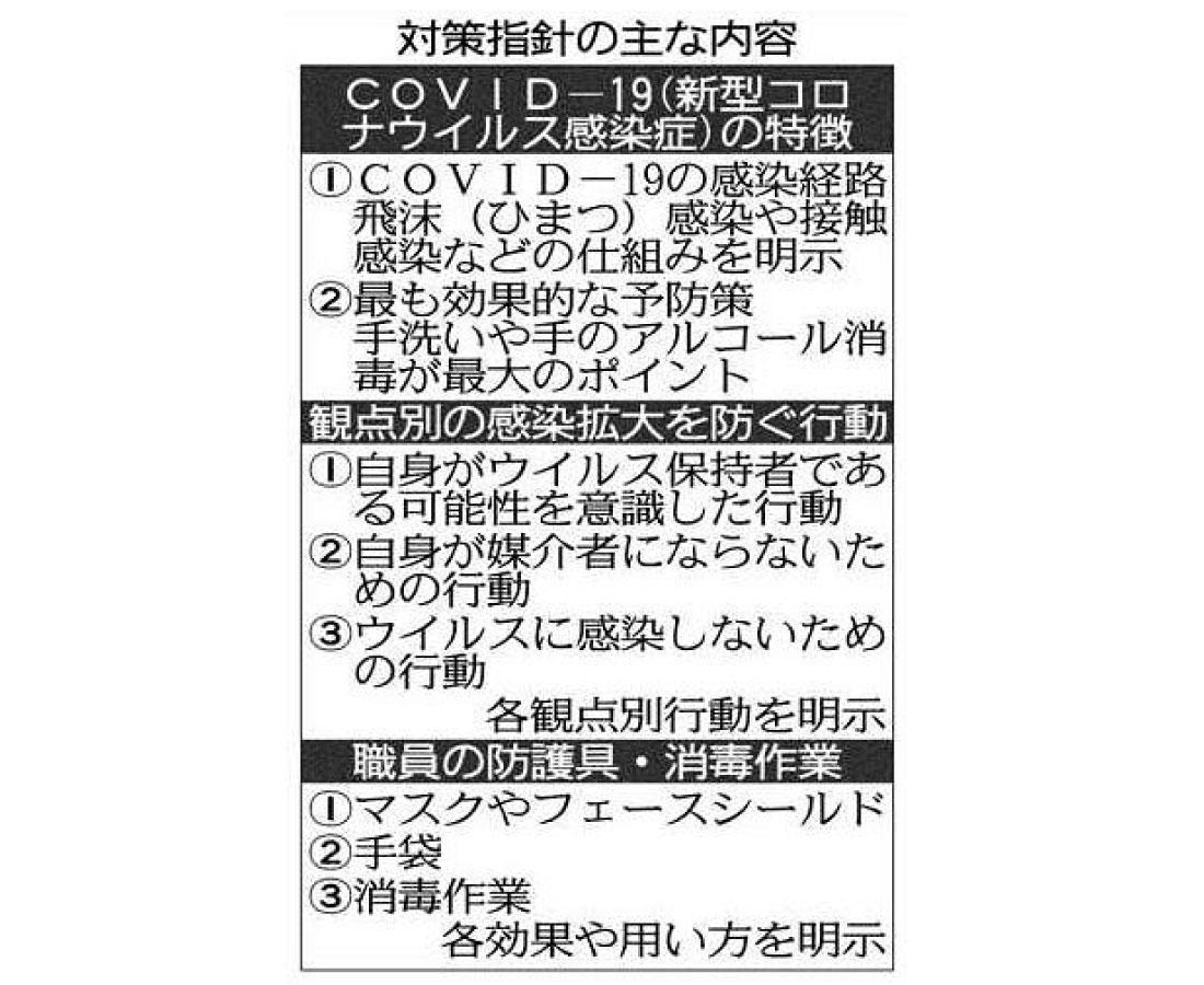 【福井】県立音楽堂、コロナ対策指針公表 専門家指導・監修受け策定